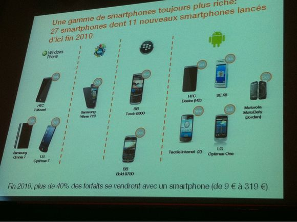 Les smartphones Orange